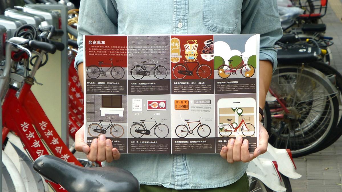 zhuangzhuan_bike